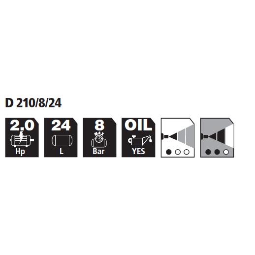 Icone con le caratteristiche di funzionamento del compresso re da 24 litri elettrico stanley