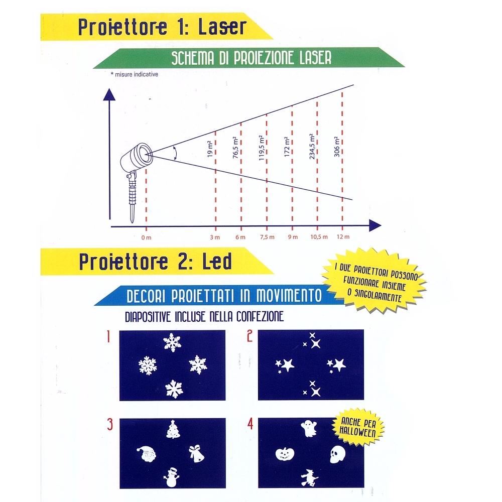 retro proiettore laser e led doppio lunghezza d'onda